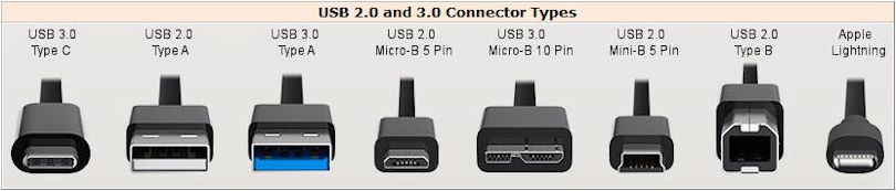 usb_connectors_20_30
